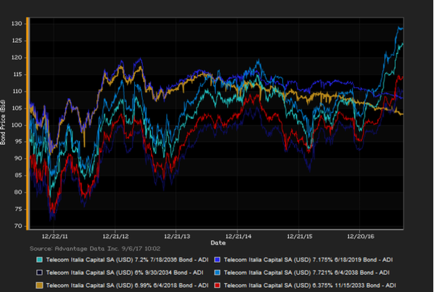 European_Market_Report_Sept_6.png