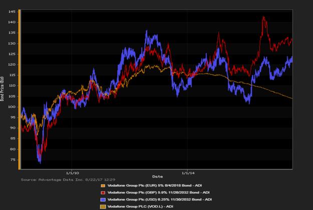82217_European_Market_Report_3.png