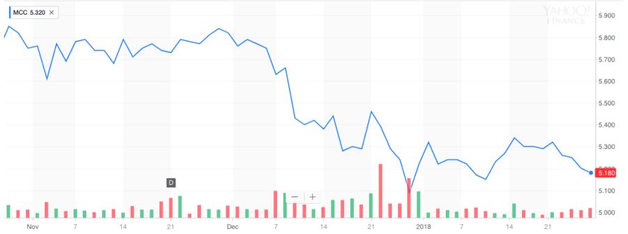 Market_recap_january_26.png