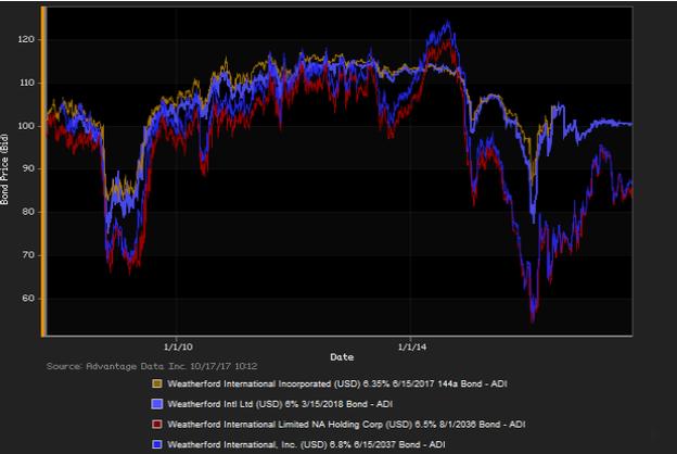 101717_European_Market_Report.png